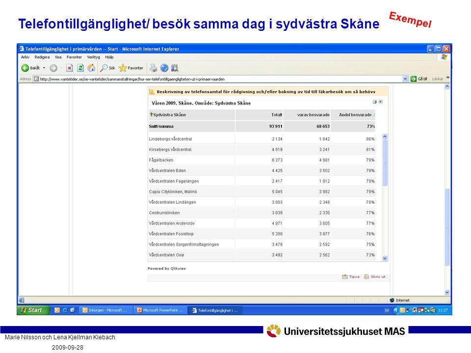 Telefontillgänglighet/ besök samma dag i sydvästra Skåne