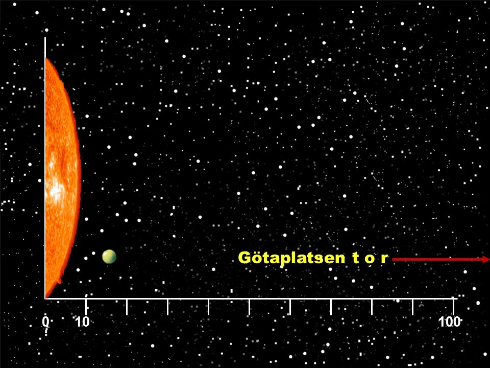 10 100. Tillbaka till frågorna vi startade med: Hur långt bort från Jorden ligger Pluto skalenligt och hur stor är den