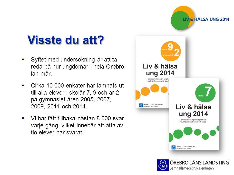 Visste du att Syftet med undersökning är att ta reda på hur ungdomar i hela Örebro län mår.