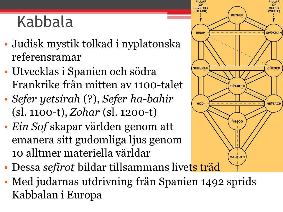 Kabbala Judisk mystik tolkad i nyplatonska referensramar