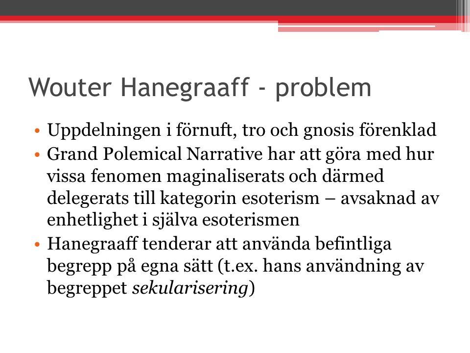 Wouter Hanegraaff - problem