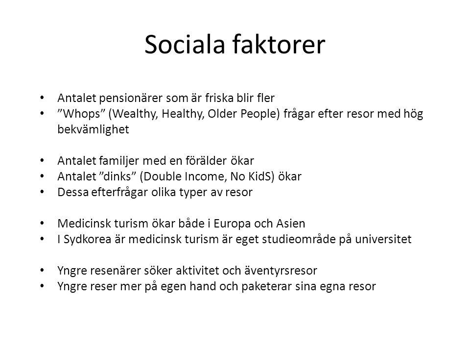 Sociala faktorer Antalet pensionärer som är friska blir fler