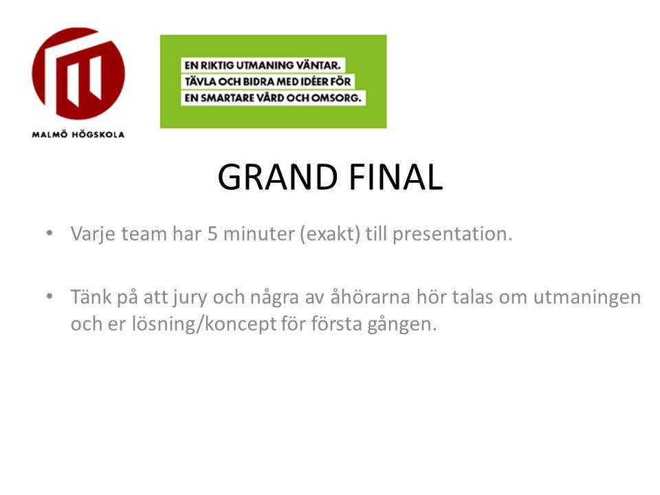 GRAND FINAL Varje team har 5 minuter (exakt) till presentation.