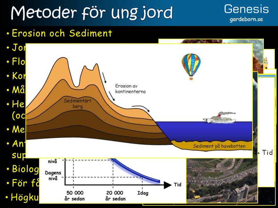 Metoder för ung jord Erosion och Sediment Jordmagnetfältets minskning