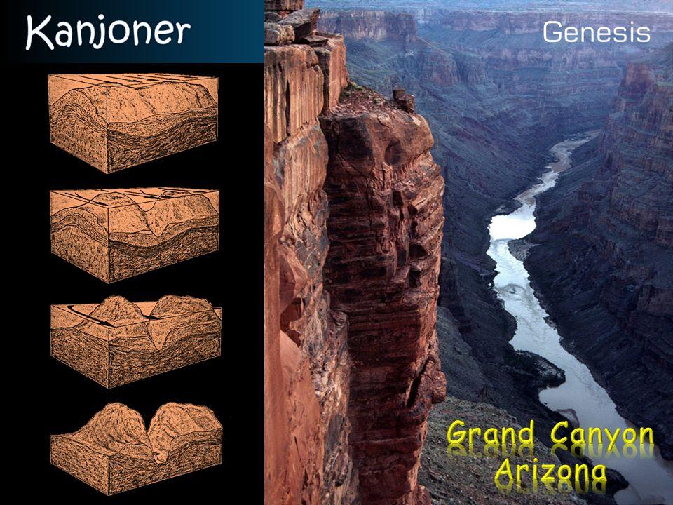 Kanjoner Grand Canyon Arizona Två faser av flodens avrinning: