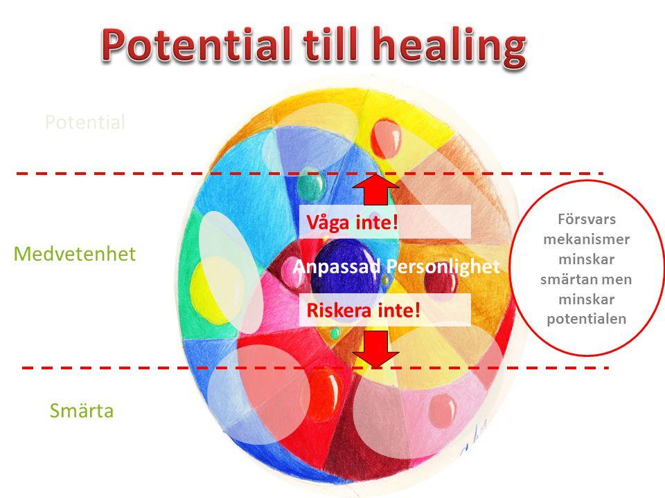 Potential till healing