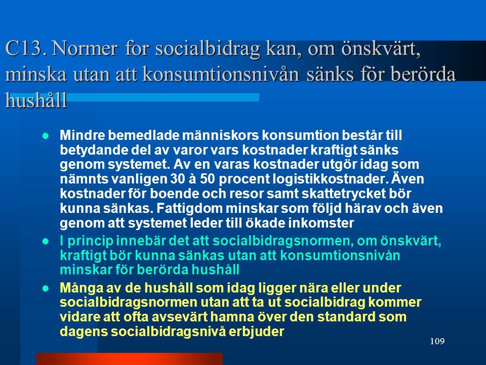 C13. Normer for socialbidrag kan, om önskvärt, minska utan att konsumtionsnivån sänks för berörda hushåll