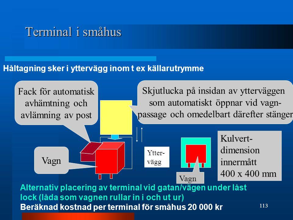 Terminal i småhus Fack för automatisk