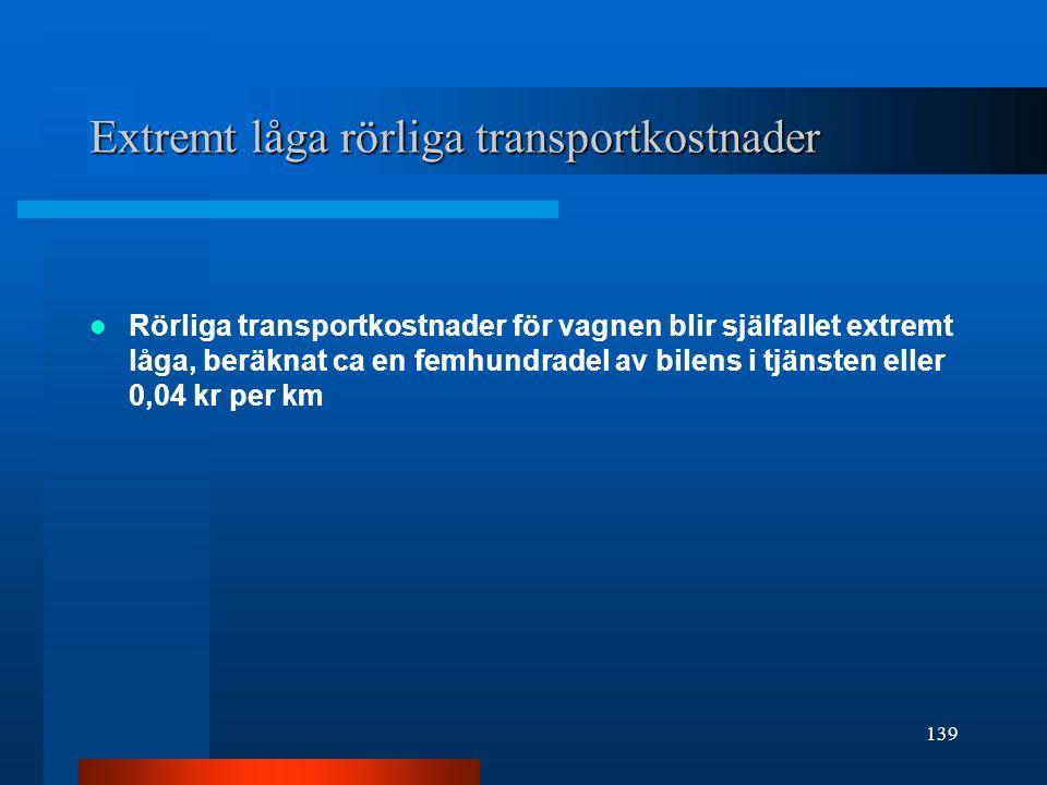 Extremt låga rörliga transportkostnader