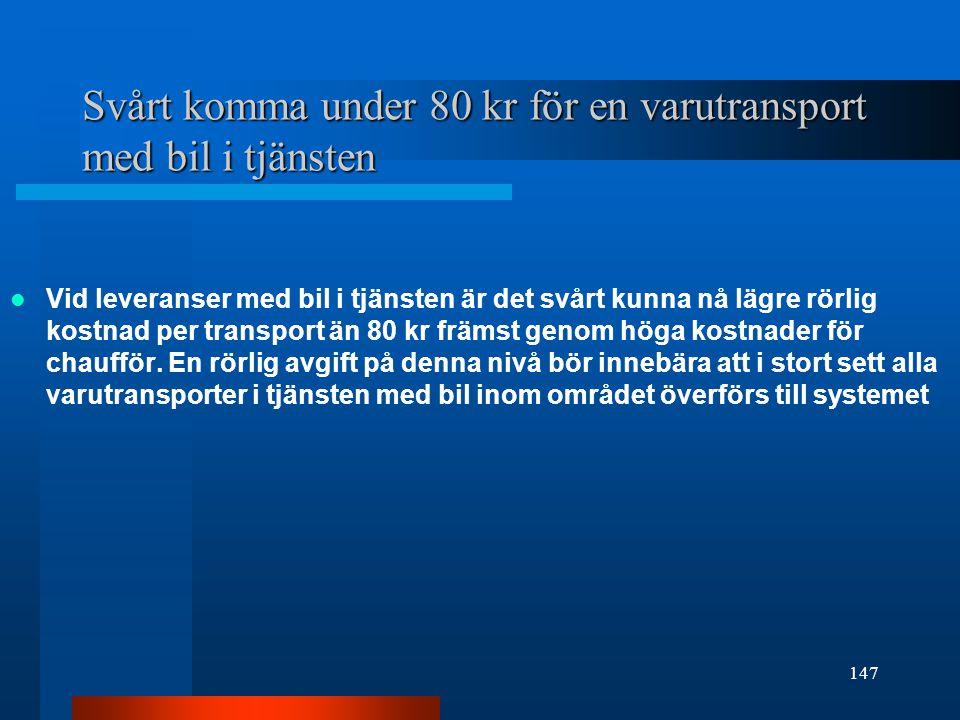 Svårt komma under 80 kr för en varutransport med bil i tjänsten