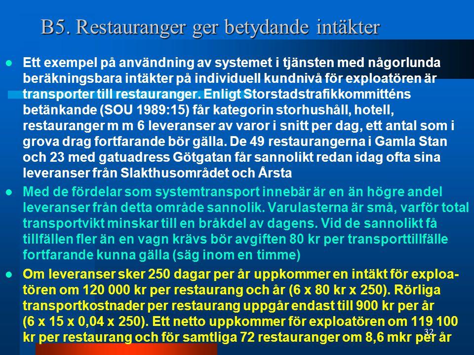 B5. Restauranger ger betydande intäkter