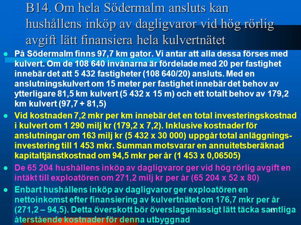 B14. Om hela Södermalm ansluts kan hushållens inköp av dagligvaror vid hög rörlig avgift lätt finansiera hela kulvertnätet