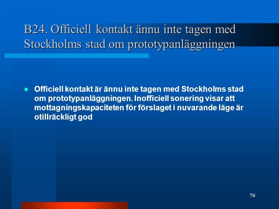 B24. Officiell kontakt ännu inte tagen med Stockholms stad om prototypanläggningen