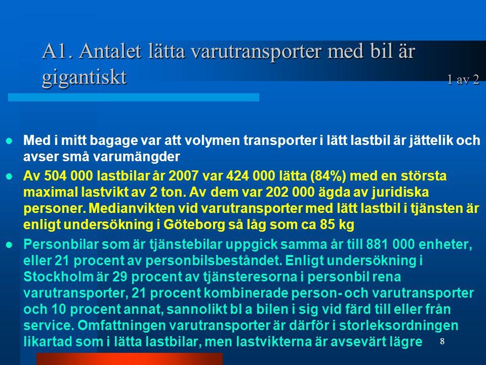 A1. Antalet lätta varutransporter med bil är gigantiskt 1 av 2