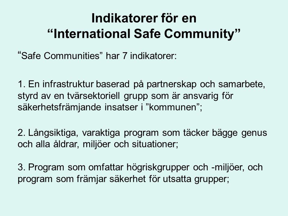 Indikatorer för en International Safe Community