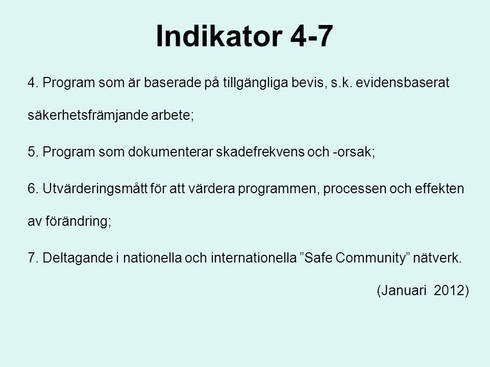Indikator 4-7 4. Program som är baserade på tillgängliga bevis, s.k. evidensbaserat säkerhetsfrämjande arbete;