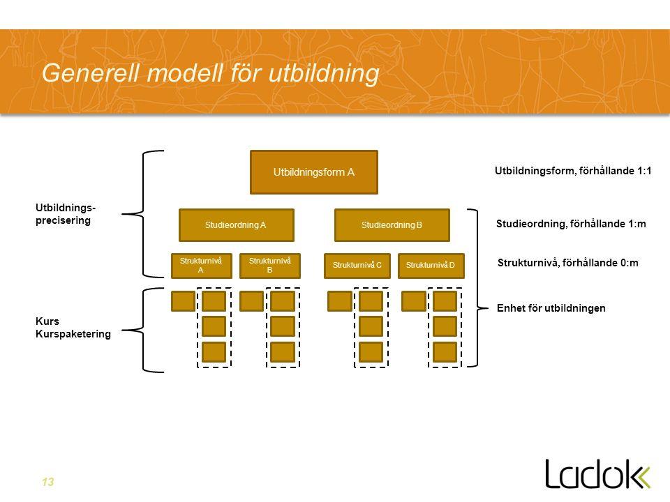Generell modell för utbildning