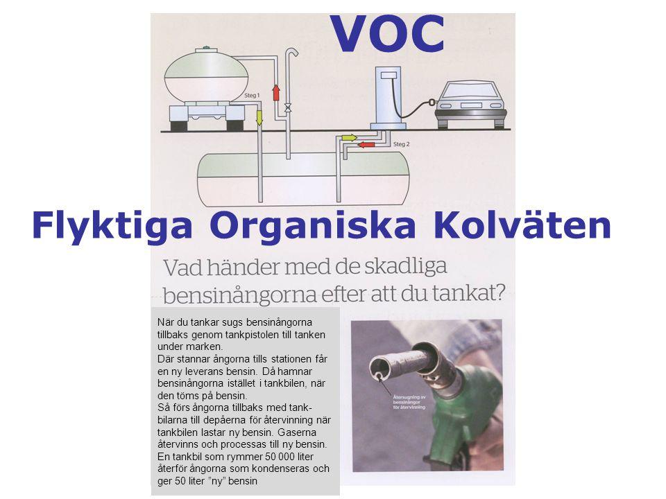VOC Flyktiga Organiska Kolväten