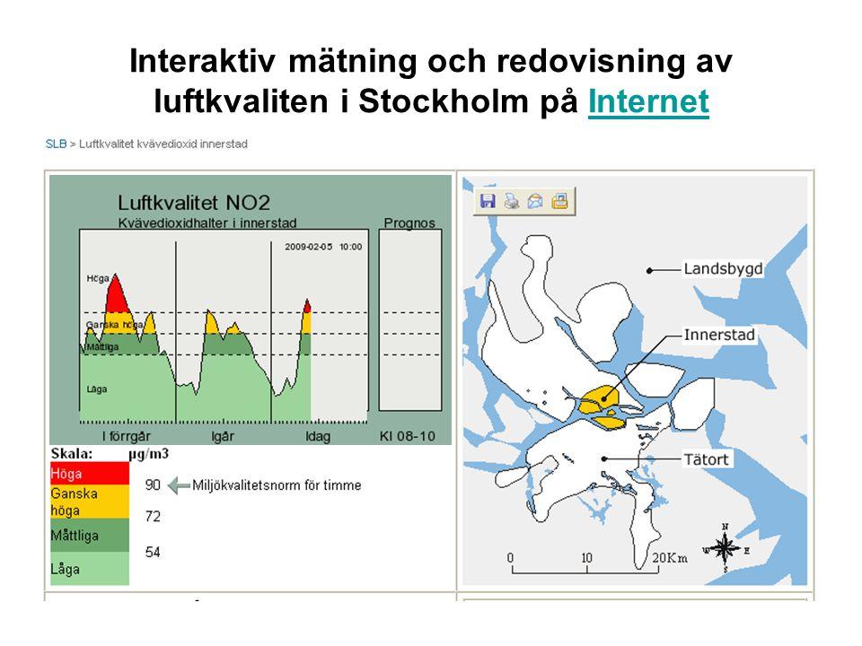 Interaktiv mätning och redovisning av luftkvaliten i Stockholm på Internet