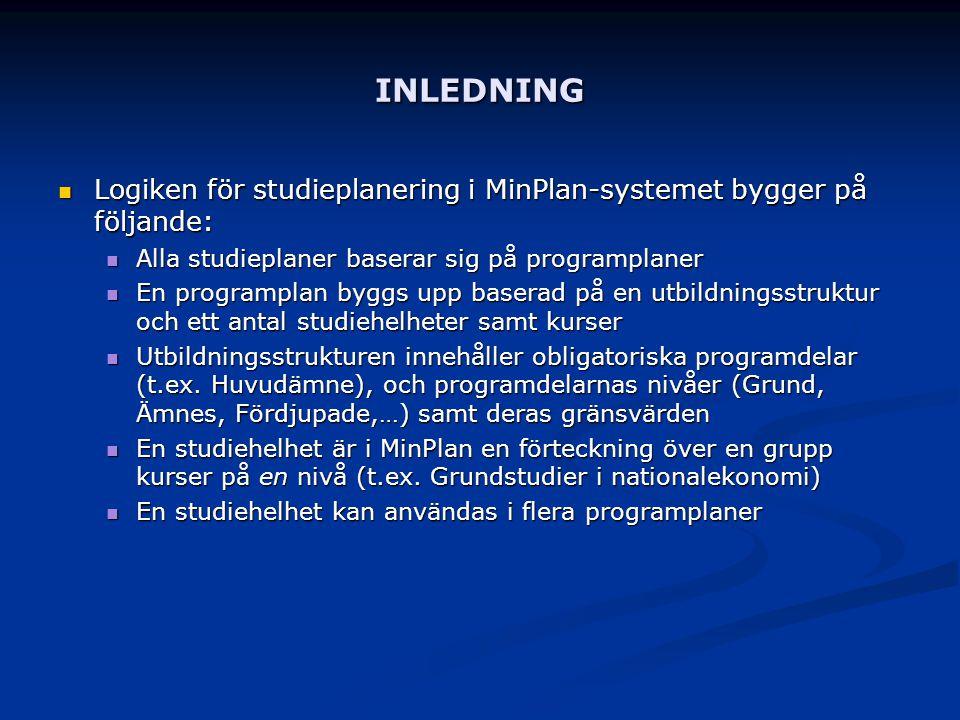 INLEDNING Logiken för studieplanering i MinPlan-systemet bygger på följande: Alla studieplaner baserar sig på programplaner.