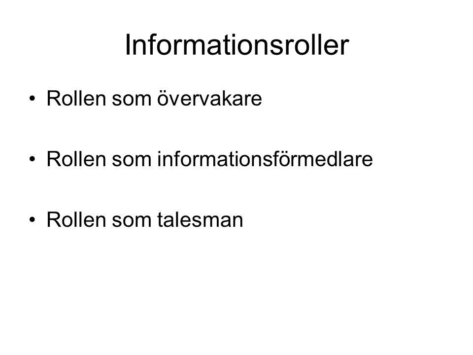 Informationsroller Rollen som övervakare