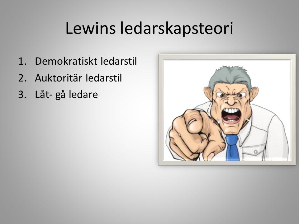 Lewins ledarskapsteori