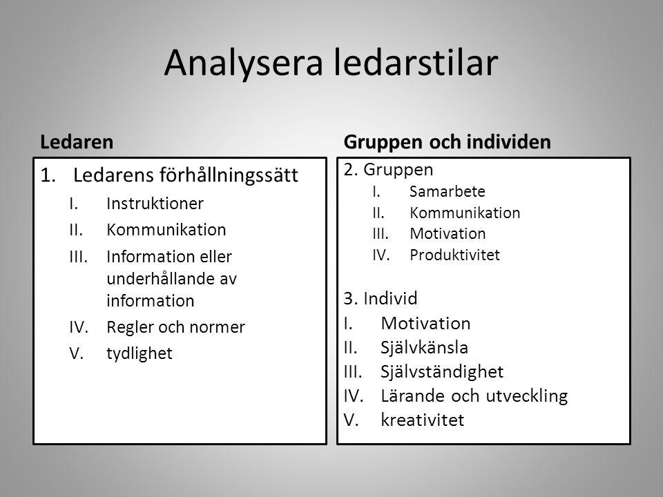 Analysera ledarstilar