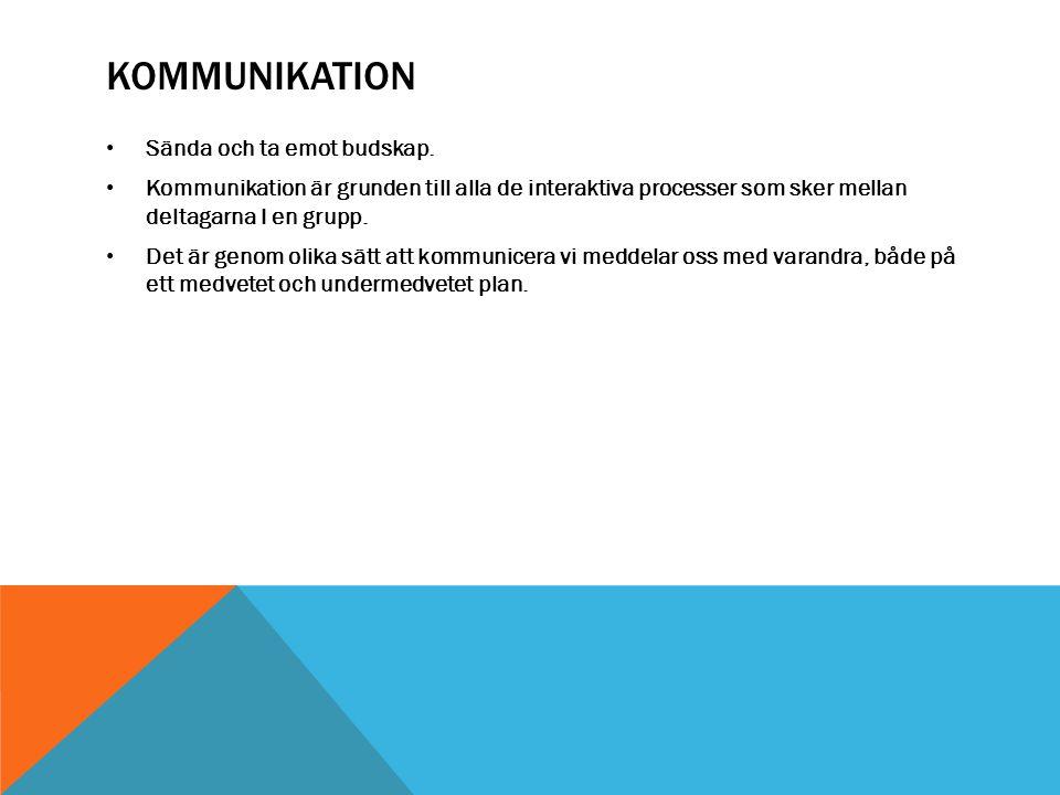 kommunikation Sända och ta emot budskap.