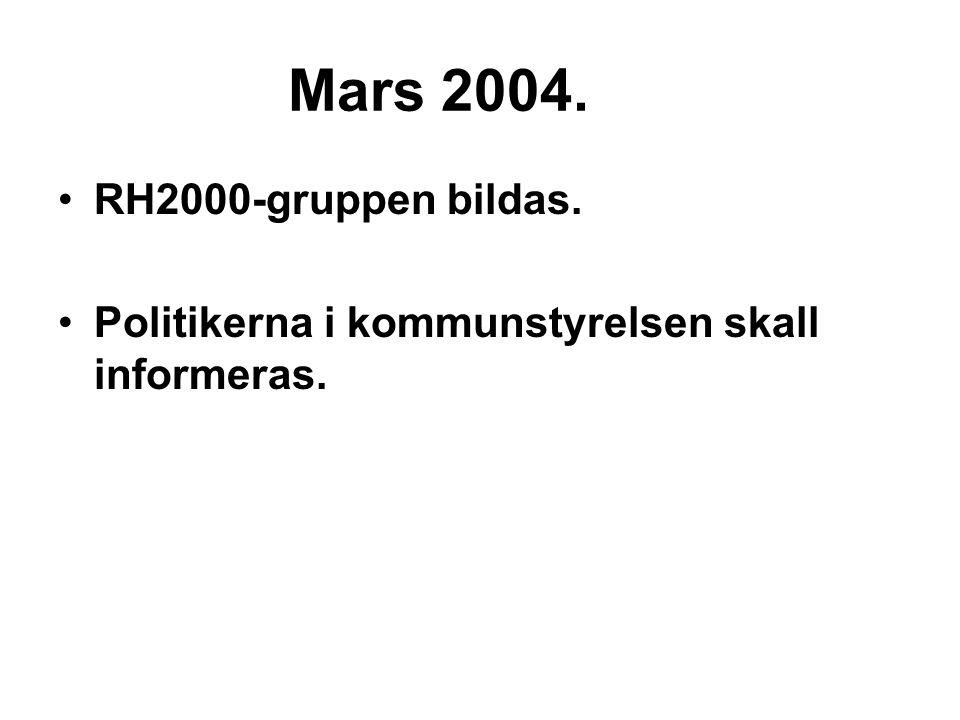 Mars 2004. RH2000-gruppen bildas.