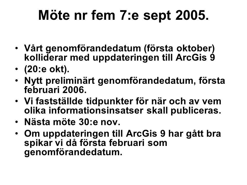 Möte nr fem 7:e sept 2005. Vårt genomförandedatum (första oktober) kolliderar med uppdateringen till ArcGis 9.