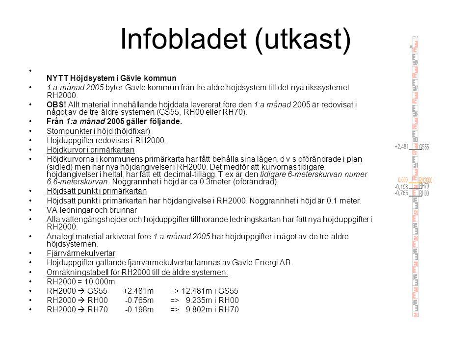 Infobladet (utkast) NYTT Höjdsystem i Gävle kommun