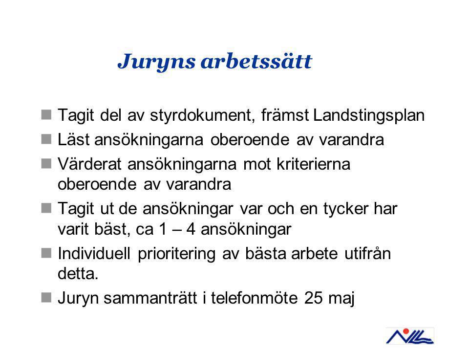 Juryns arbetssätt Tagit del av styrdokument, främst Landstingsplan