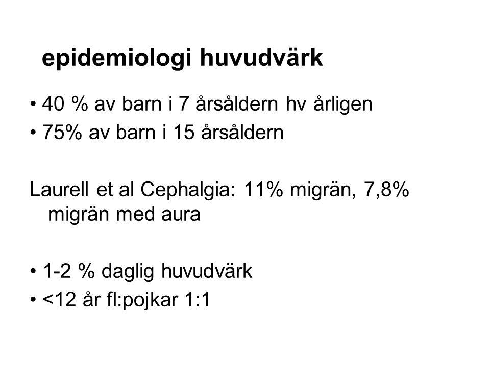 epidemiologi huvudvärk