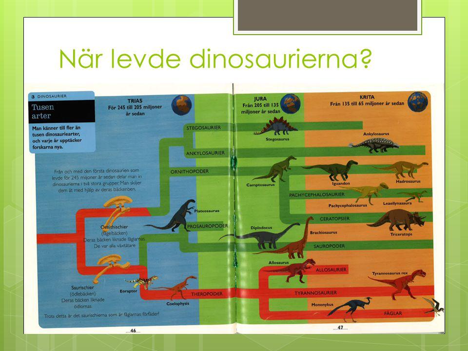 När levde dinosaurierna