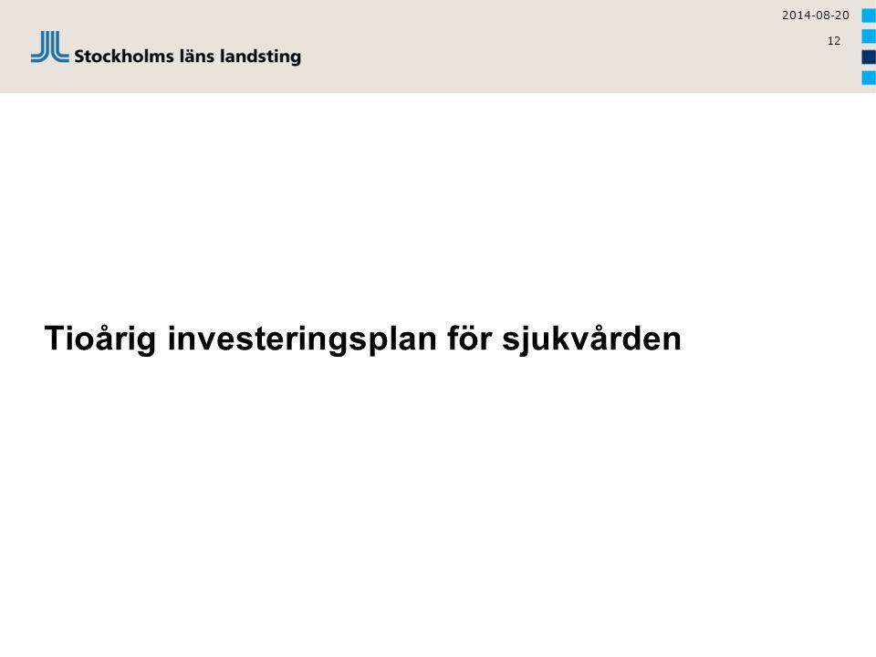 Tioårig investeringsplan för sjukvården