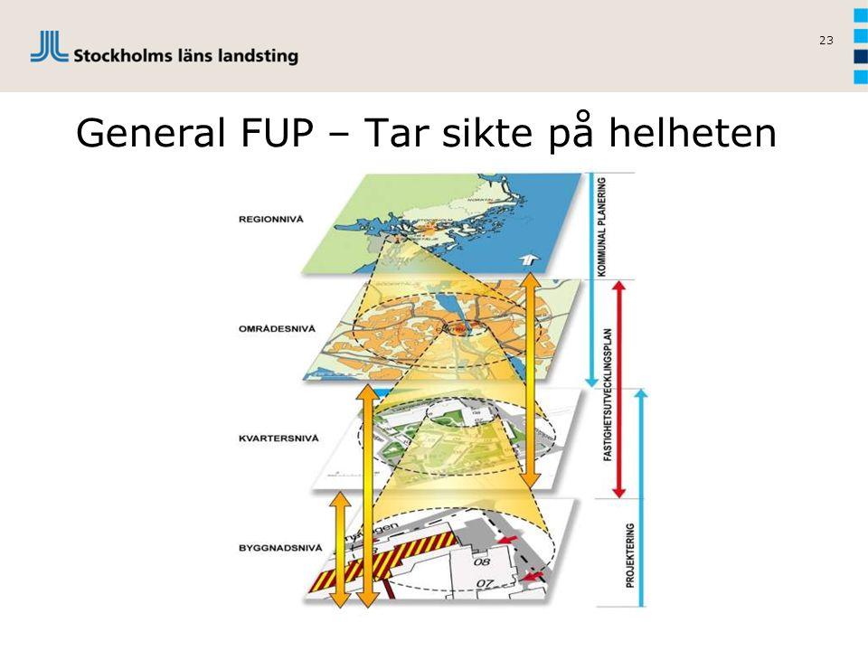 General FUP – Tar sikte på helheten