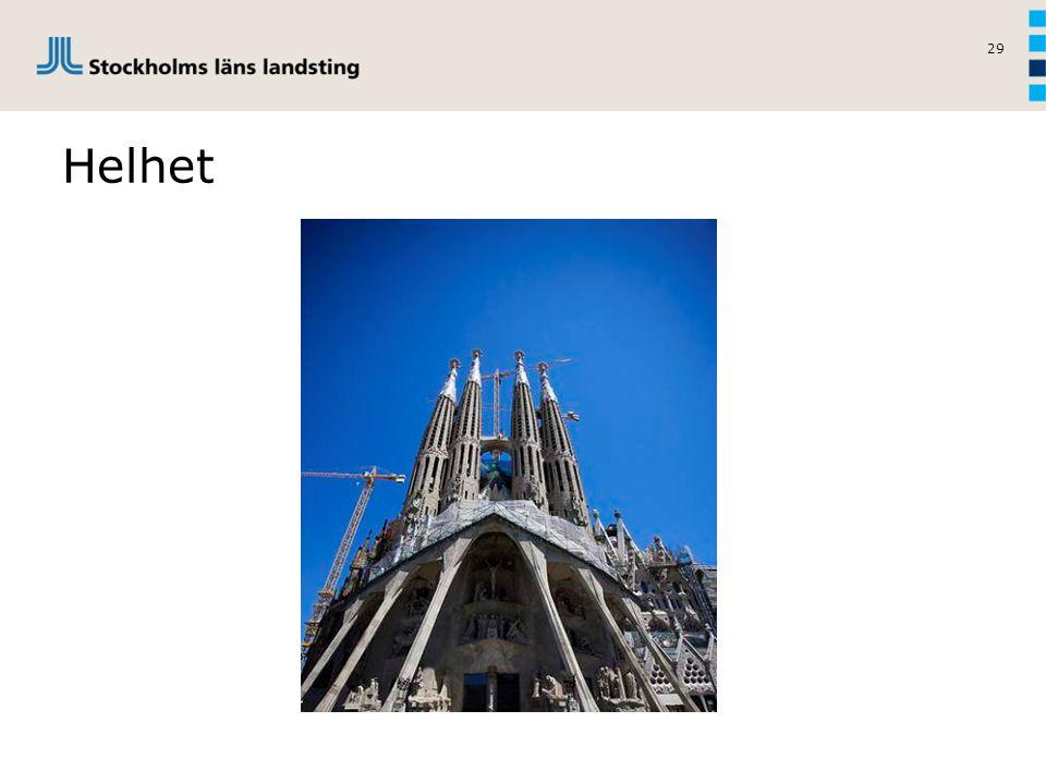 Helhet