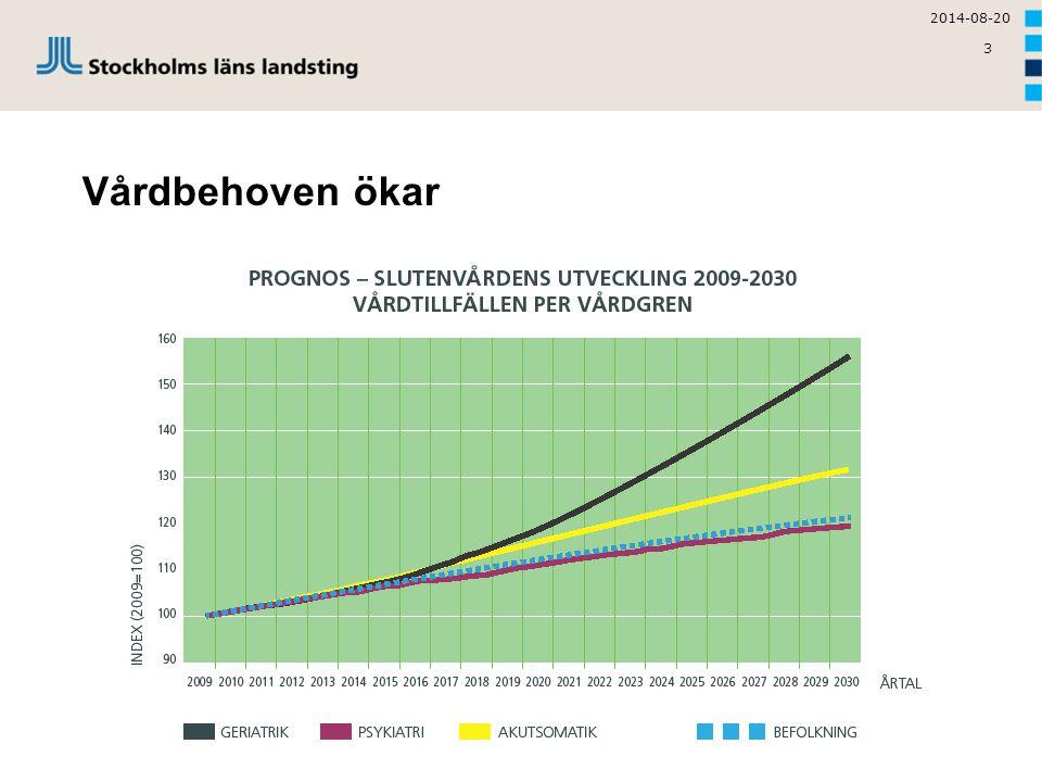 2017-04-05 Vårdbehoven ökar