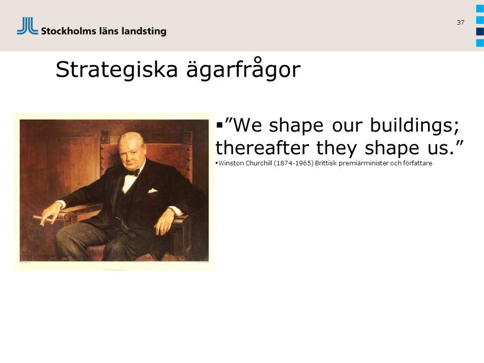 Strategiska ägarfrågor