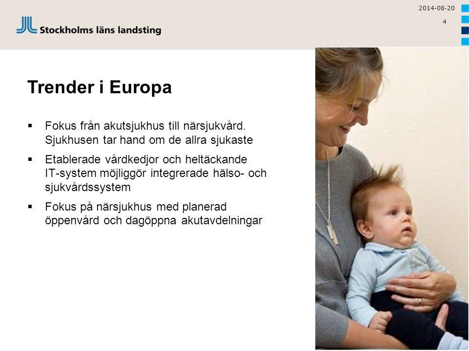 2017-04-05 Trender i Europa. Fokus från akutsjukhus till närsjukvård. Sjukhusen tar hand om de allra sjukaste.