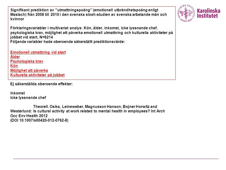 Signifikant prediktion av utmattningspoäng (emotionell utbrändhetspoäng enligt Maslach) från 2008 till 2010 i den svenska slosh-studien av svenska arbetande män och kvinnor Förklaringsvariabler i multivariat analys: Kön, ålder, inkomst, icke lyssnande chef, psykologiska krav, möjlighet att påverka emotionell utmattning och kulturella aktiviteter på jobbet vid start, N=6214 Följande variabler hade oberoende säkerställt prediktionsvärde: Emotionell utmattning vid start Ålder Psykologiska krav Kön Möjlighet att påverka Kulturella aktiviteter på jobbet Ej säkerställda oberoende effekter: Inkomst Icke lyssnande chef Theorell. Osika, Leineweber, Magnusson Hanson, Bojner Horwitz and Westerlund: Is cultural activity at work related to mental health in employees Int Arch Occ Env Health 2012 (DOI 10.1007/s00420-012-0762-8)