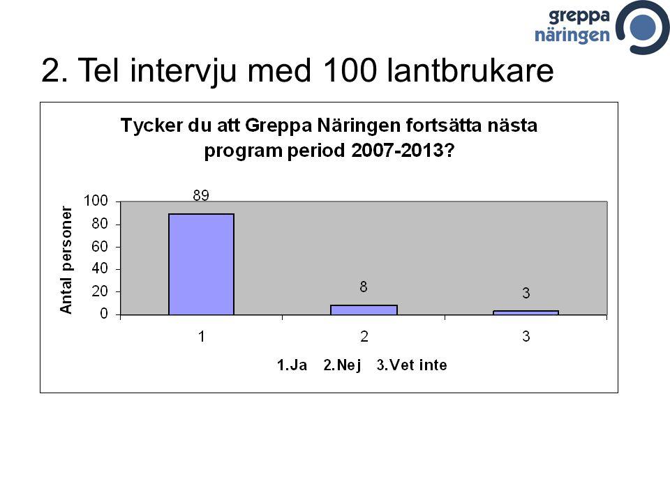 2. Tel intervju med 100 lantbrukare