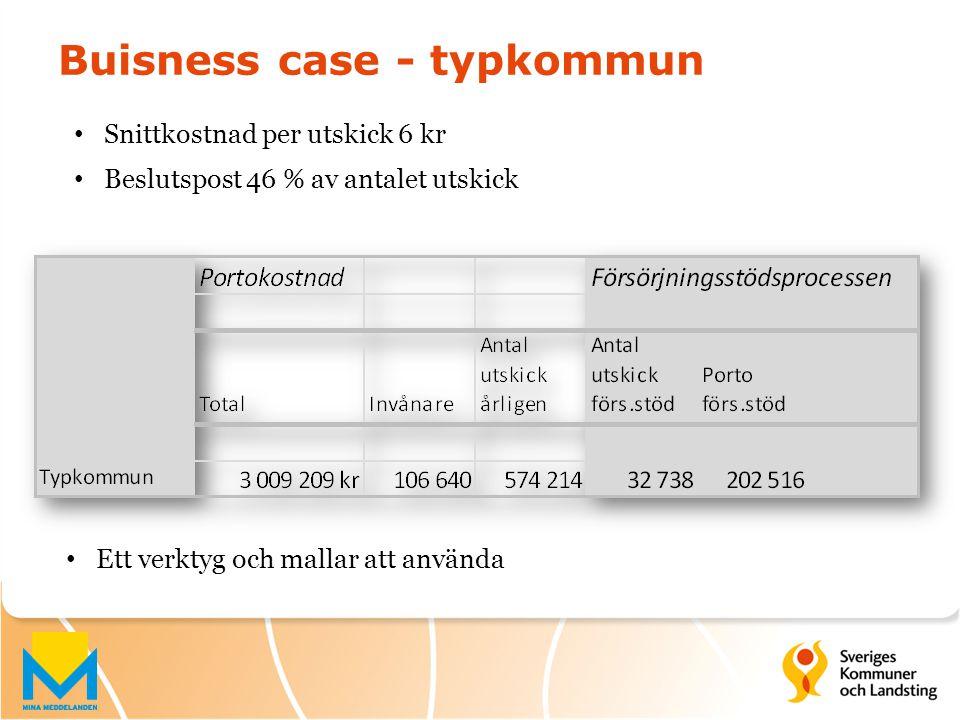 Buisness case - typkommun