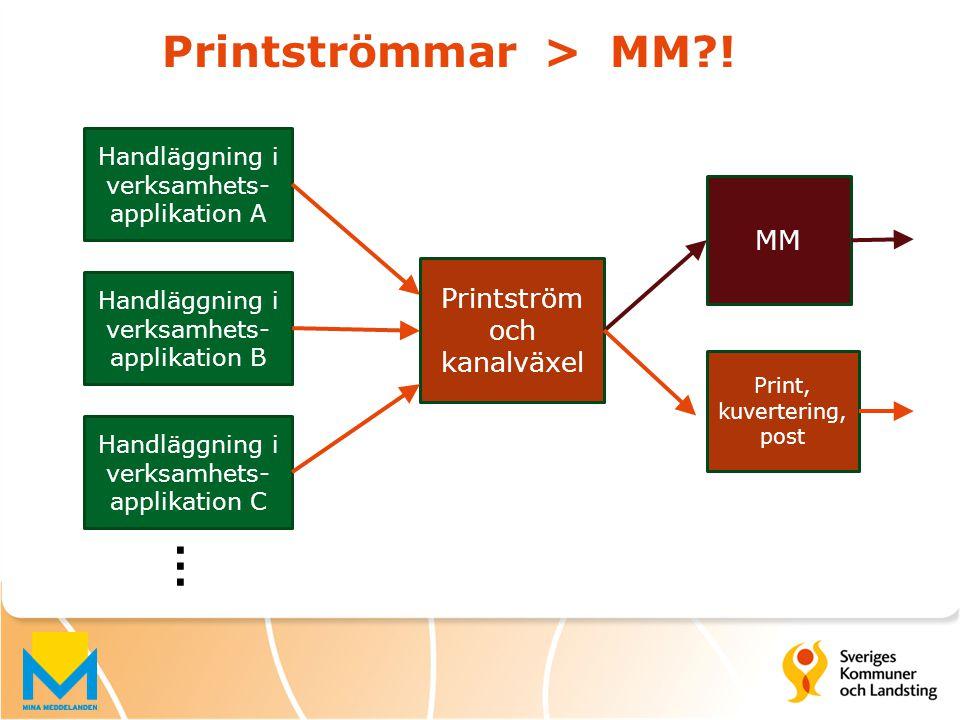 Printströmmar > MM ! . . . MM Printström och kanalväxel