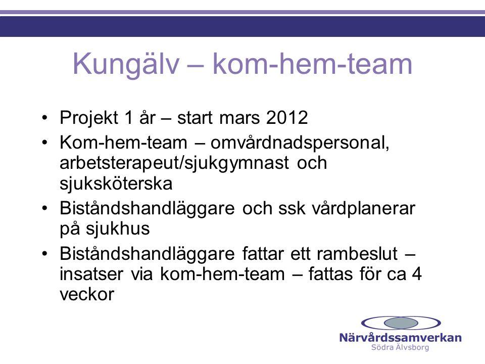 Kungälv – kom-hem-team
