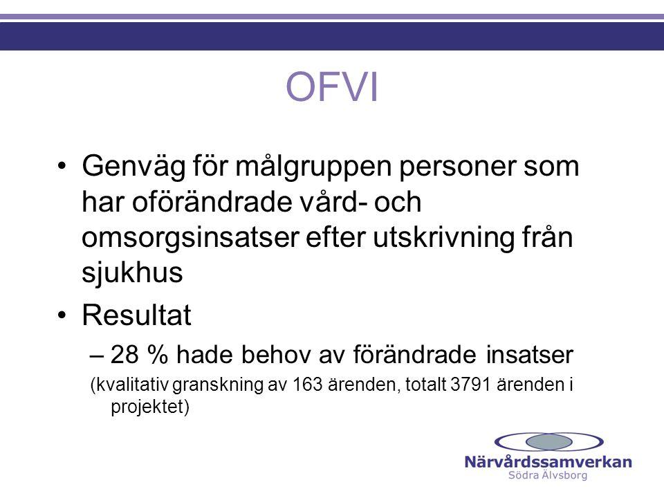OFVI Genväg för målgruppen personer som har oförändrade vård- och omsorgsinsatser efter utskrivning från sjukhus.
