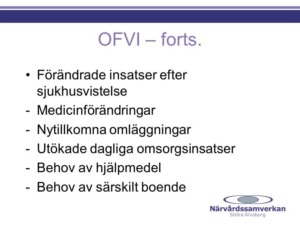 OFVI – forts. Förändrade insatser efter sjukhusvistelse