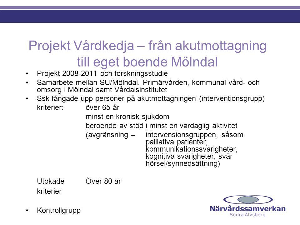Projekt Vårdkedja – från akutmottagning till eget boende Mölndal
