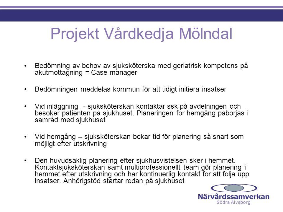 Projekt Vårdkedja Mölndal