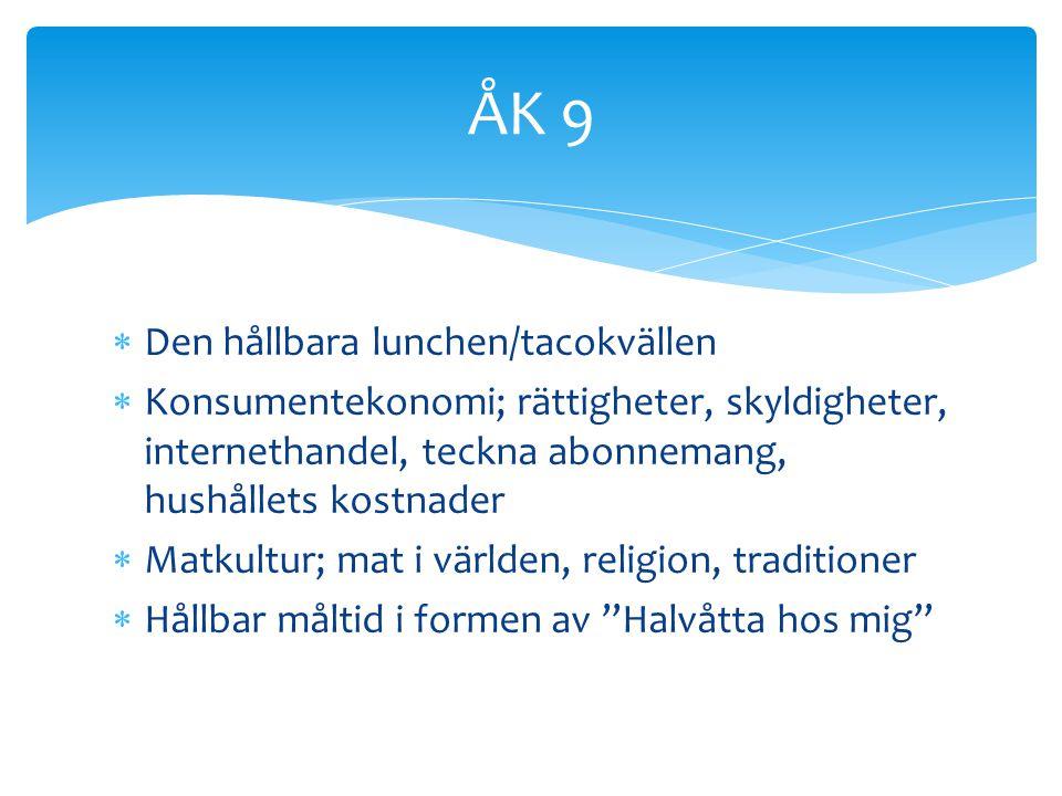 ÅK 9 Den hållbara lunchen/tacokvällen